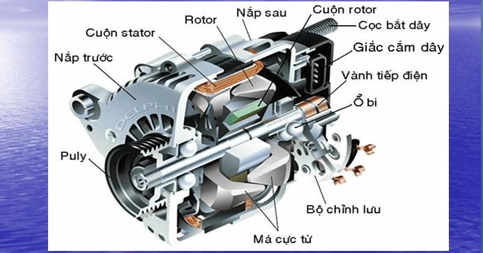 Động cơ máy phát điện 1 pha
